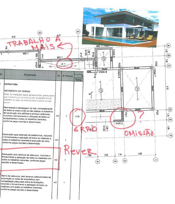 Central Projectos qualificada para fazer revisão de projetos